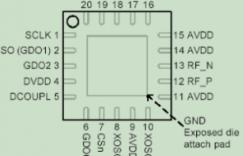 CC1100接收模式下的数据包滤波
