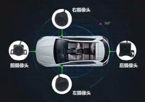 360全景行车记录仪有什么用 要不要安装360全景泊车?