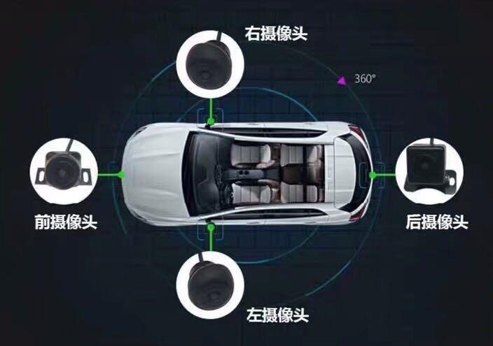 360全景行车记录仪有什么用 要不要安装360全景泊车? 防坑必看 第1张