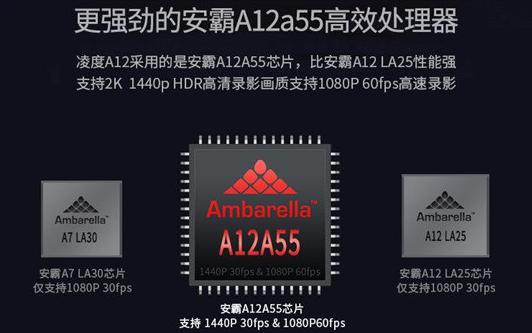 海思Hi3556 安霸 A12 行车记录仪方案哪家强?2