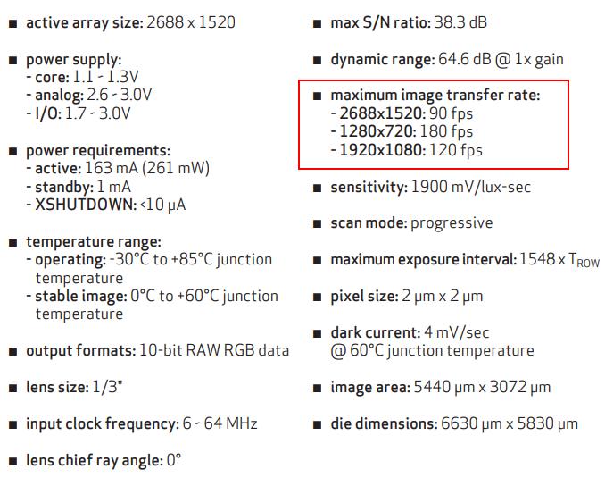 行车记录仪图像传感器哪个好 OV4689怎么样? 防坑必看 第1张