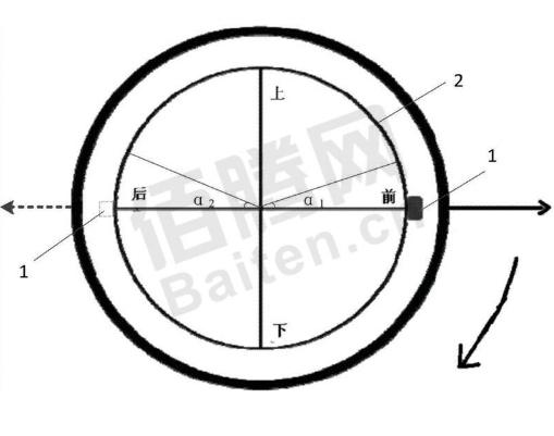 胎压传感器OE替换件 自动识别车辆前后轮的方法 胎压OE替换件 第1张