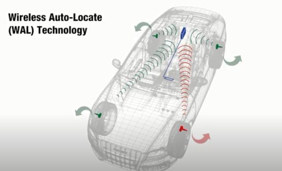 胎压传感器OE替换件 Phase Angle Location和Wireless Auto-Location1
