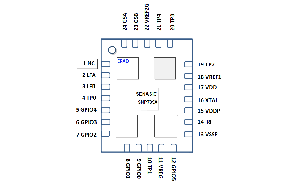 琻捷电子三款胎压监测芯片参数对比2