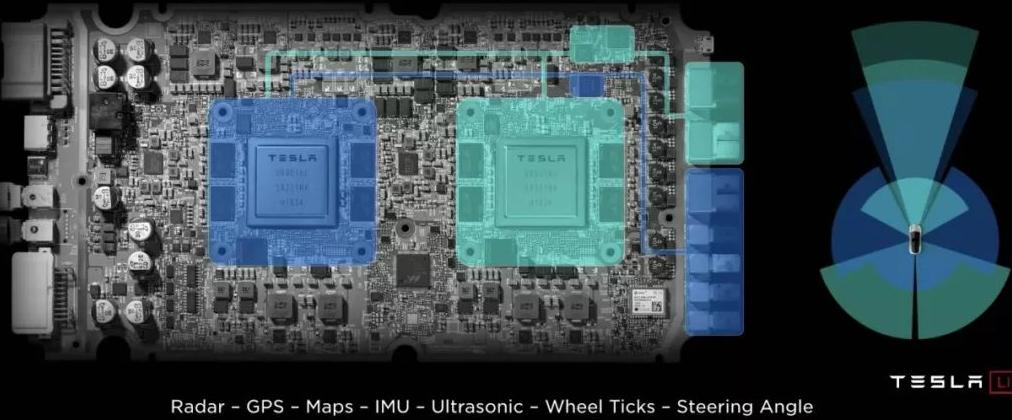 汽车电子ECU控制器在从分布式走向集中式 软硬件正逐步实现分离