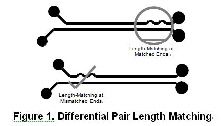 汽车电子硬件设计防电磁干扰设计学习整理1 博主推荐 第1张