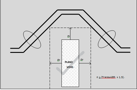 汽车电子硬件设计防电磁干扰设计学习整理2 博主推荐 第1张