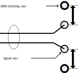 汽车电子硬件设计防电磁干扰设计学习整理2 博主推荐 第3张