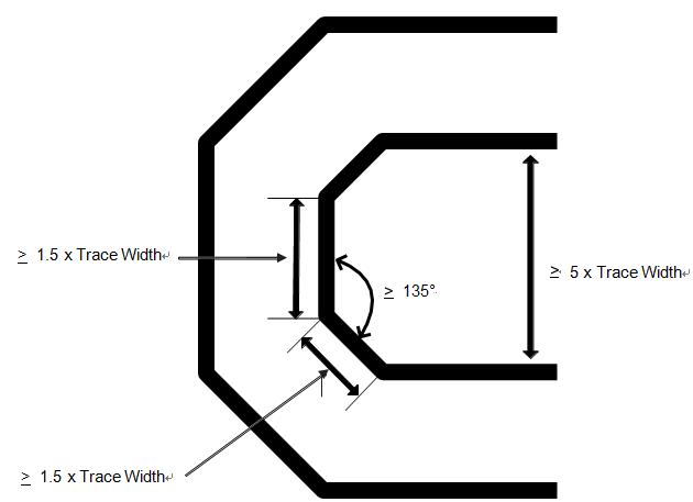 汽车电子硬件设计防电磁干扰设计学习整理3(连接器和插座) 博主推荐 第5张