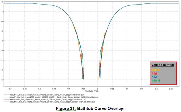 汽车电子硬件设计防电磁干扰设计学习整理5(仿真2) 博主推荐 第2张