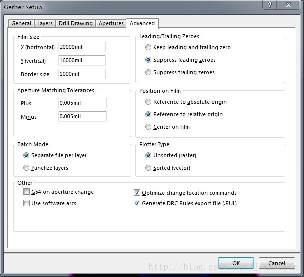 Altium Designer的Gerber文件输出 学习整理