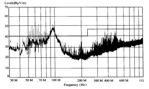 PCB走线是如何将晶振辐射带出的 【EMC学习】 博主推荐 第1张