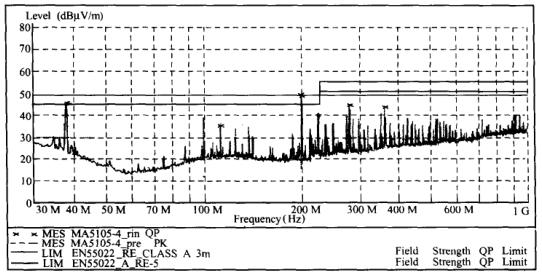 地址线引起的辐射发射 【EMC学习】 博主推荐 第1张