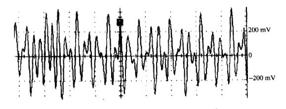 局部地平面与强辐射器件【EMC学习】 博主推荐 第2张