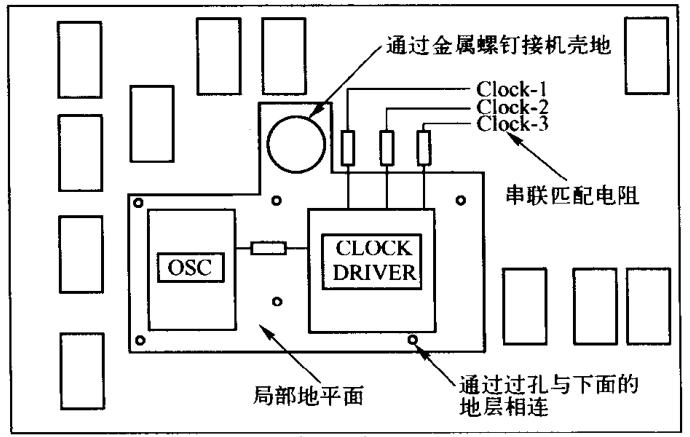 局部地平面与强辐射器件【EMC学习】 博主推荐 第3张