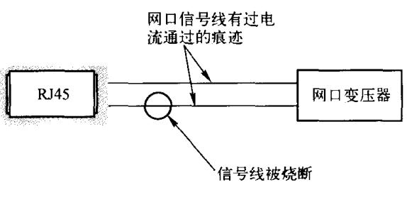 PCB布线不合理造成网口雷击损坏【EMC学习】 博主推荐 第1张