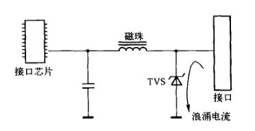 磁珠位置不当的问题【EMC学习】 博主推荐 第2张
