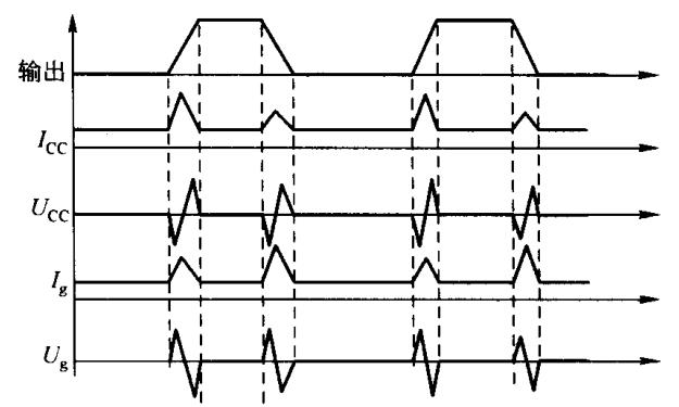 电容值大小对电源去耦效果的影响【EMC学习】 博主推荐 第2张