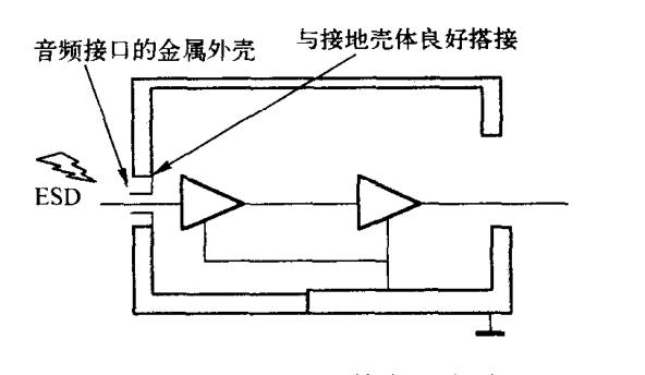 音频接口的ESD案例【EMC学习】 博主推荐 第1张