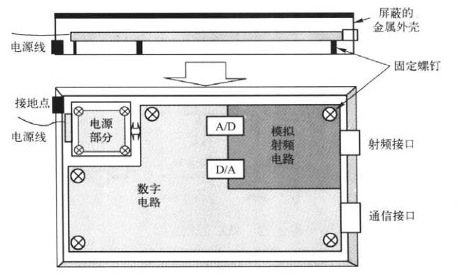 数/模混合器件数字地与模拟地如何接【EMC学习】 博主推荐 第1张