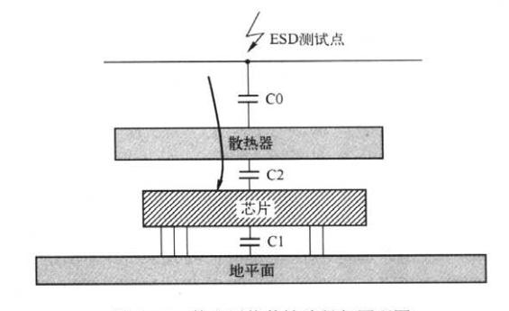散热器与ESD也有关系【EMC学习】 博主推荐 第1张