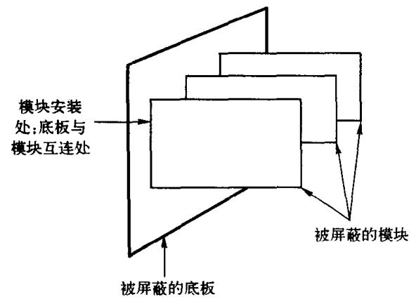 压缩量与屏蔽性能【EMC学习】 博主推荐 第1张