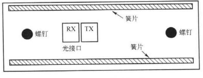 """""""悬空""""金属与辐射【EMC学习】 博主推荐 第1张"""