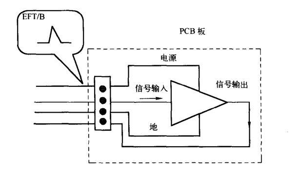 信号线与电源线混合布线的结果【EMC学习】 博主推荐 第1张