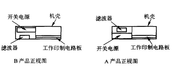电源滤波器的安装与传导骚扰【EMC学习】 博主推荐 第1张