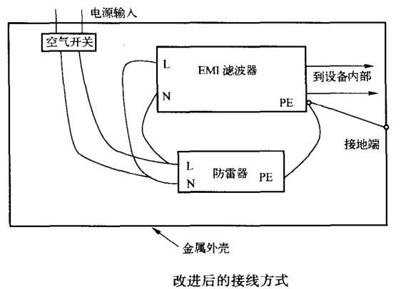 防雷器安装很有讲究【EMC学习】 博主推荐 第3张