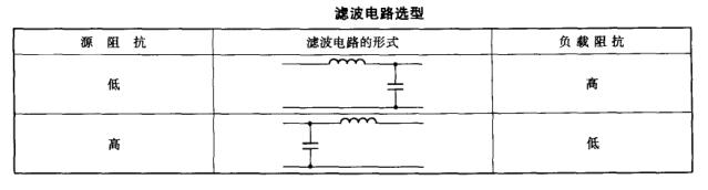 芯片中磁珠与去耦电容的位置【EMC学习】 博主推荐 第4张