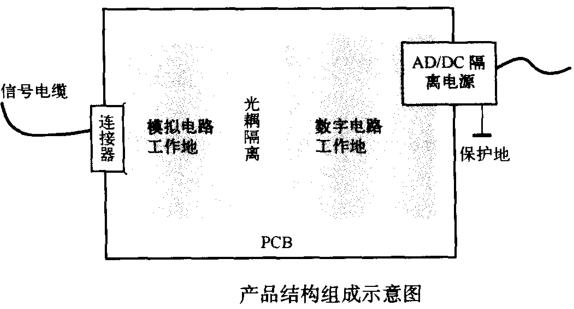 旁路电容的作用【EMC学习】 博主推荐 第1张