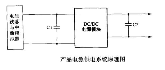 二极管与储能、电压跌落、中断抗扰度【EMC学习】 博主推荐 第4张