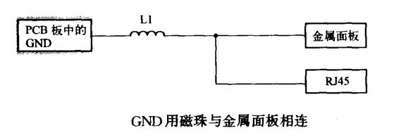 """""""静地""""的作用【EMC学习】 博主推荐 第2张"""