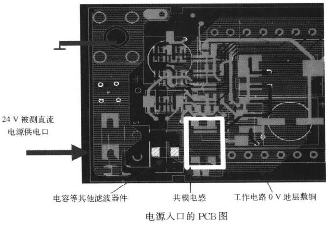 PCB中多1 cm2 的地层铜【EMC学习】 博主推荐 第2张