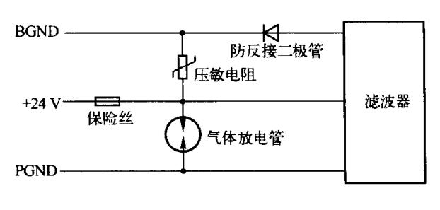 防雷电路的设计及其元件的选择应慎重【EMC学习】 博主推荐 第1张