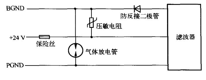 防雷电路的设计及其元件的选择应慎重【EMC学习】 博主推荐 第2张