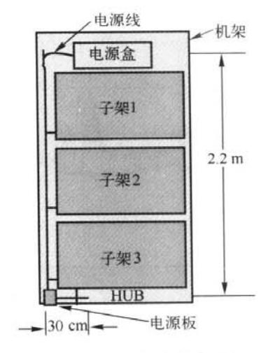 由HUB引起的辐射发射超标【EMC学习】 博主推荐 第1张