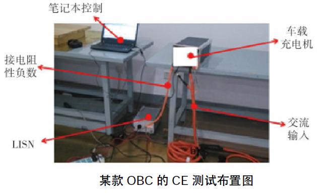 电动汽车系统EMC问题1 防坑必看 第1张