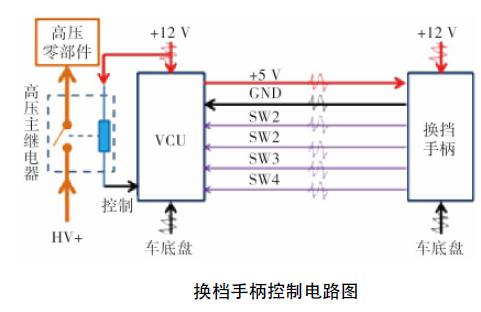 电动汽车系统EMC问题2 博主推荐 第2张