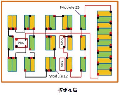 电动汽车系统EMC问题3 博主推荐 第1张