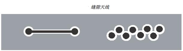 改善EMC 的PCB 设计措施1 博主推荐 第1张