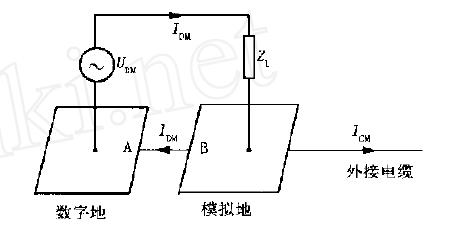 电流在导线上传输时的共模方式和差模方式 博主推荐 第1张