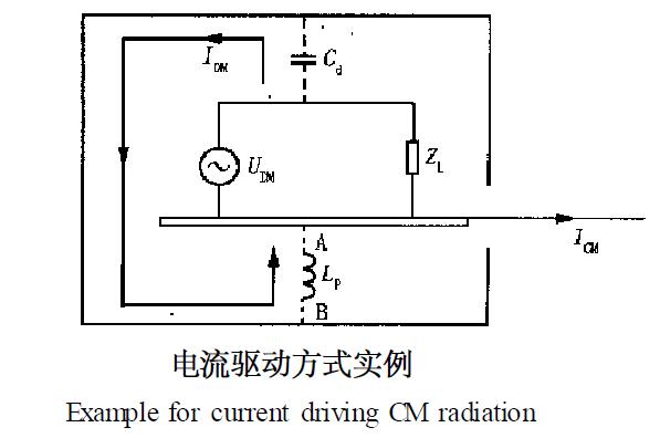 没有物理连接点的金属体也可能通过小电容变成天线的一部分 博主推荐 第1张