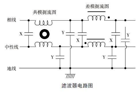 医疗电气设备EMC 设计及整改1-滤波器的使用 博主推荐 第1张