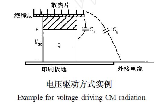 没有物理连接点的金属体也可能通过小电容变成天线的一部分 博主推荐 第2张