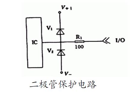 常用的瞬态脉冲抑制电路 博主推荐 第1张