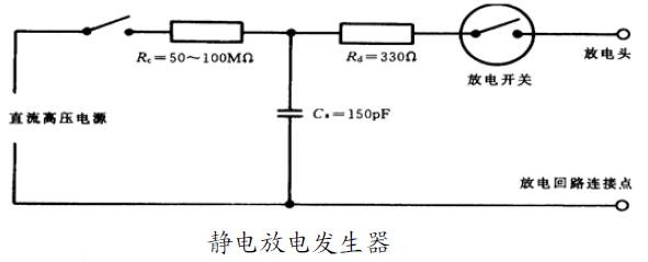 静电放电对策及改进要点-接地设计 博主推荐 第1张