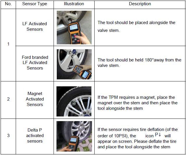 T1000 TPMS胎压工具 胎压OE替换件 第5张