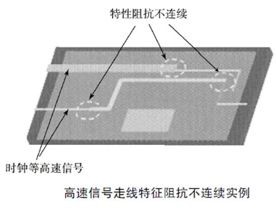 EMC 设计及整改- PCB 设计原则2 博主推荐 第1张